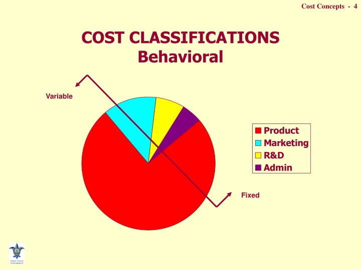 COST CLASSIFICATIONS