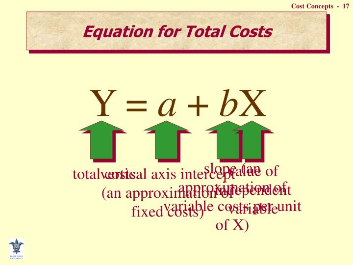 value of independent variable