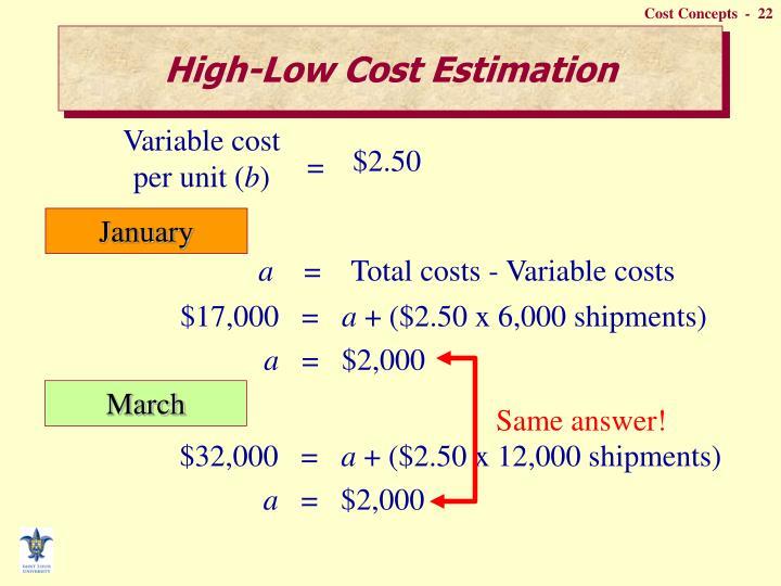 Variable cost per unit (