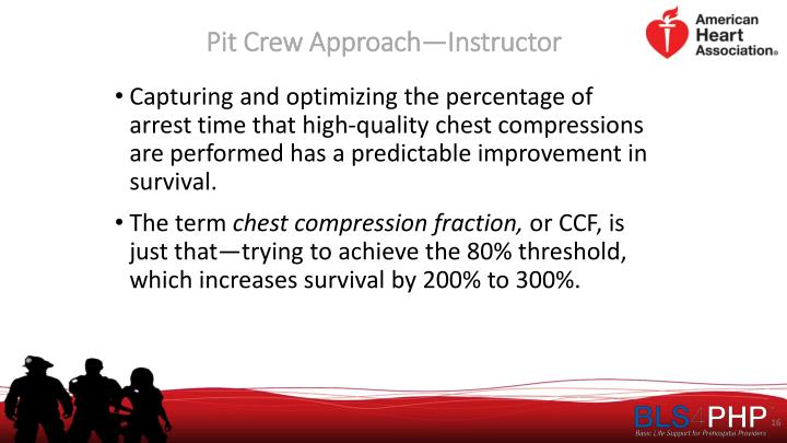 Pit Crew Approach―Instructor