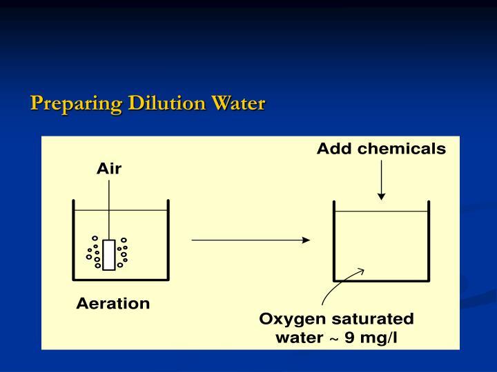 Preparing Dilution Water