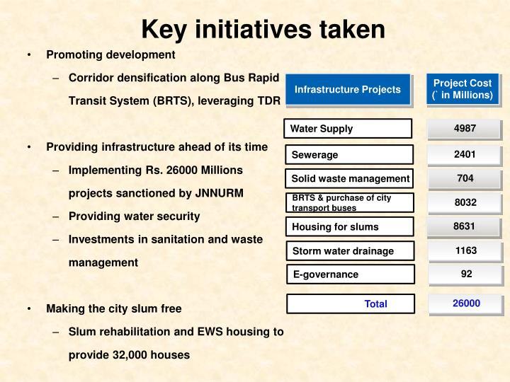 Key initiatives taken