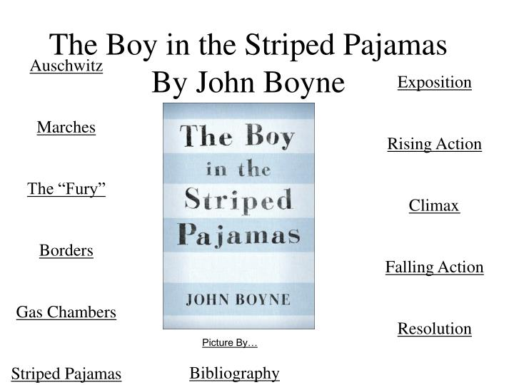 the boy in the striped pajamas book review essay Indie book reviews advertising the boy in the striped pajamas by john boyne age range: 12 - 14 essays & anthologies.