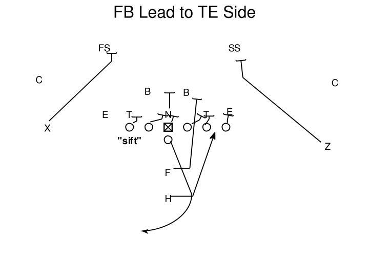 FB Lead to TE Side