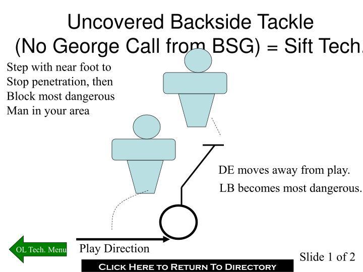 Uncovered Backside Tackle