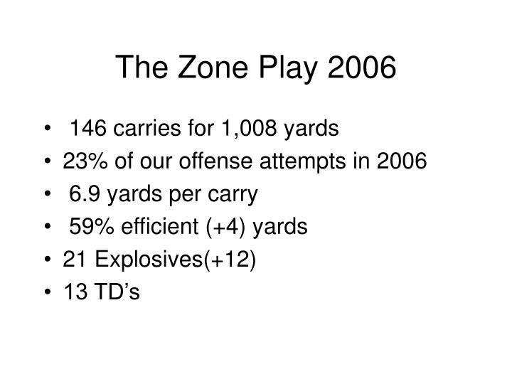 The Zone Play 2006