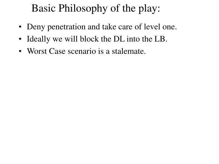 Basic Philosophy of the play: