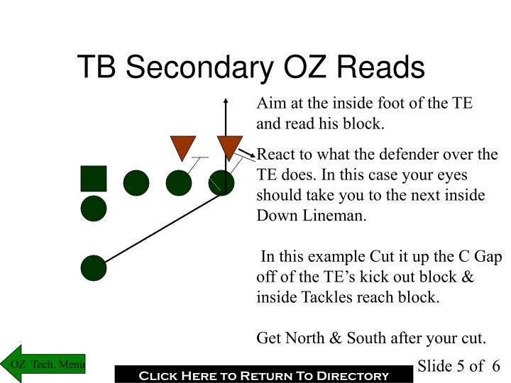 TB Secondary OZ Reads