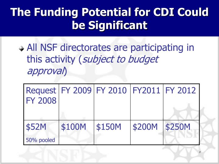The funding potential for cdi could be significant