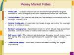 money market rates i