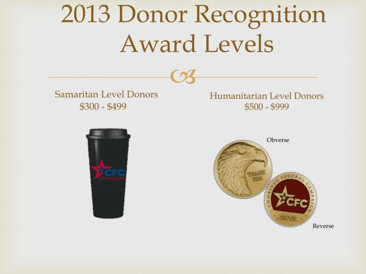 2013 Donor Recognition