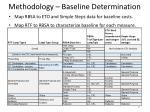 methodology baseline determination2