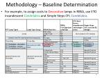 methodology baseline determination3