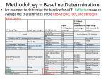 methodology baseline determination4