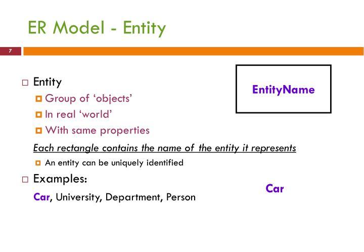 ER Model - Entity