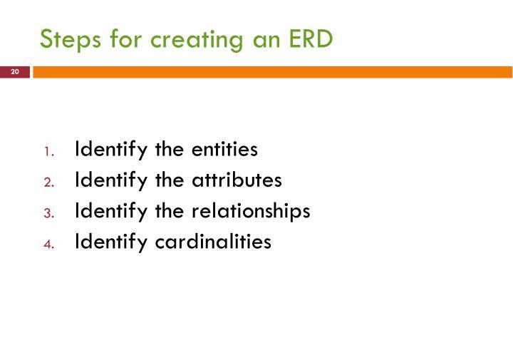 Steps for creating an ERD