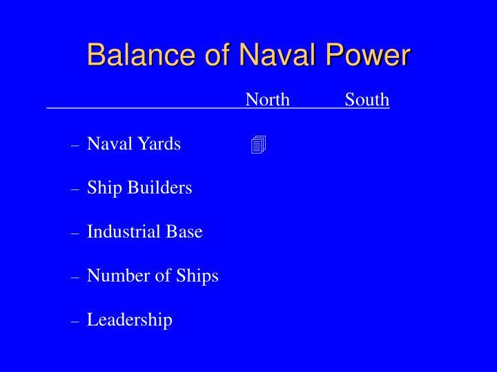 Balance of Naval Power