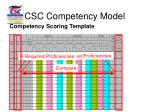 csc competency model10