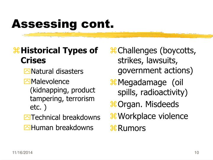Historical Types of Crises