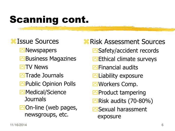 Issue Sources