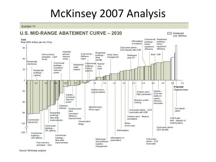 McKinsey 2007 Analysis