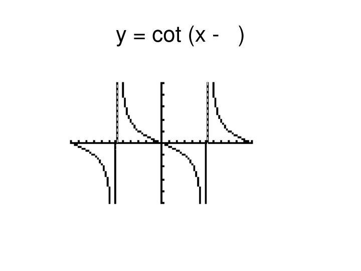 y = cot (x -   )