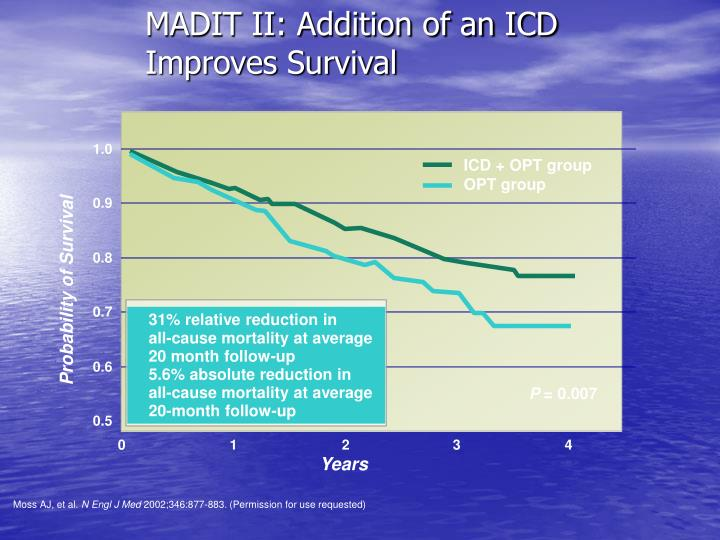ICD + OPT group