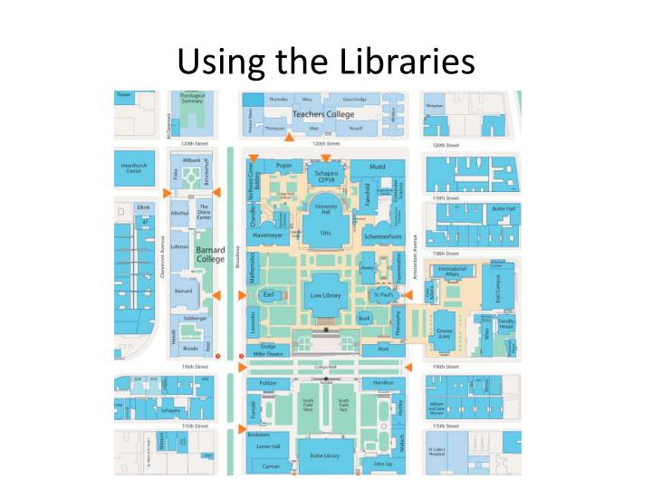 Using the libraries