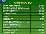 current csq