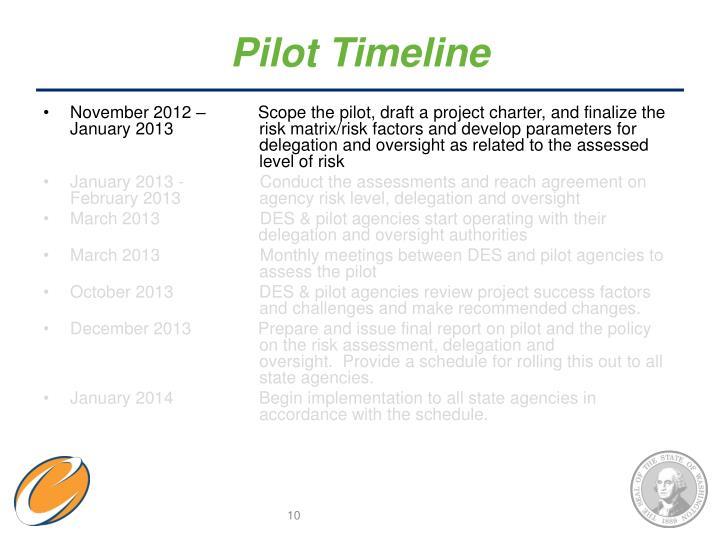 Pilot Timeline