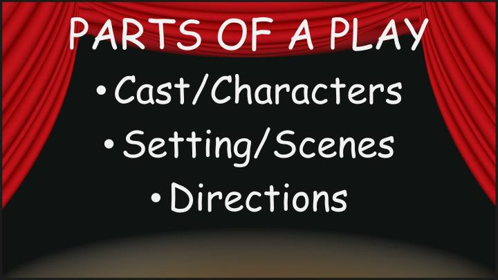 Parts of a play