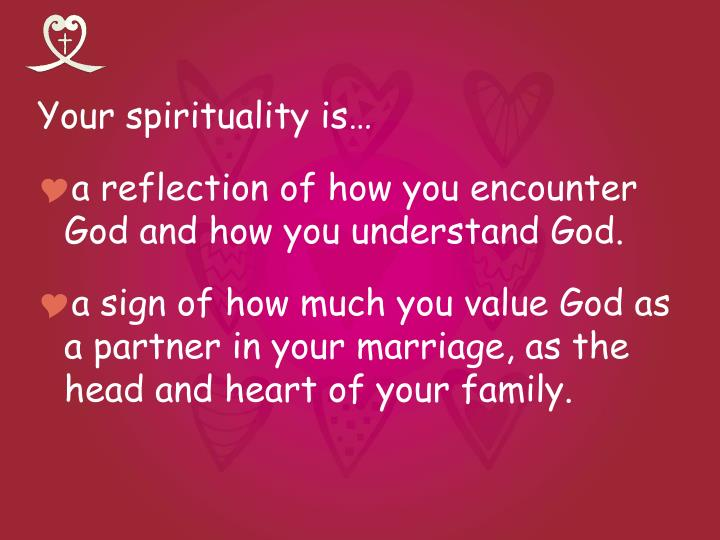 Your spirituality is…