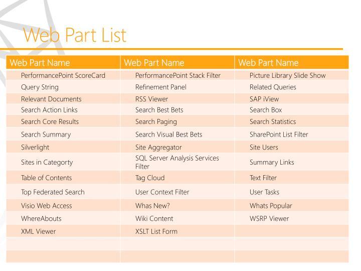 Web Part List