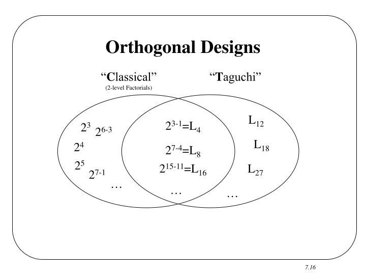 Orthogonal Designs