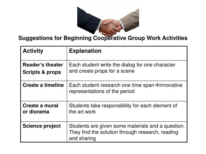 Suggestions for Beginning Cooperative Group Work Activities