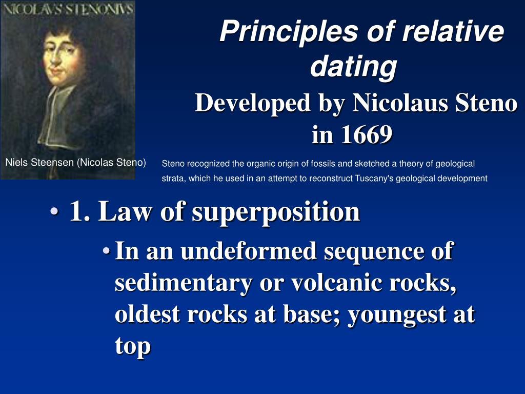 Nicolaus steno relative dating geology