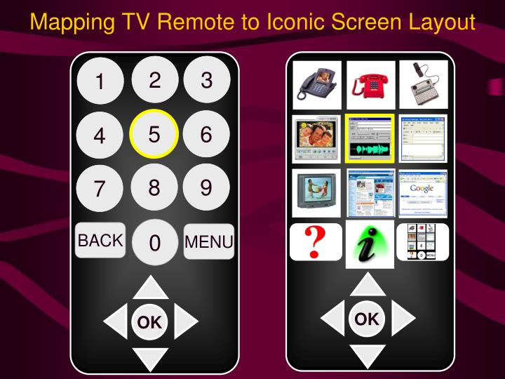 Mapping TV Remote to Iconic Screen Layout