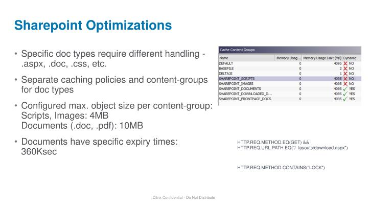 Sharepoint Optimizations