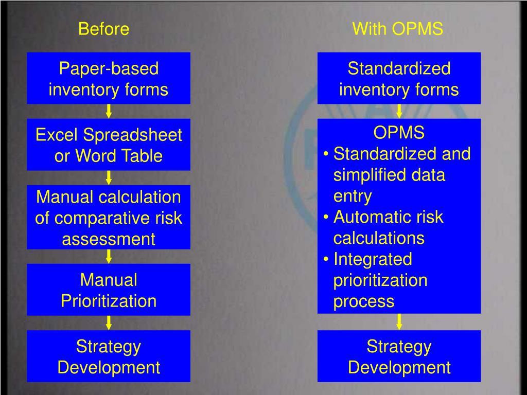 PPT - O bsolete P esticides M anagement S ystem PowerPoint