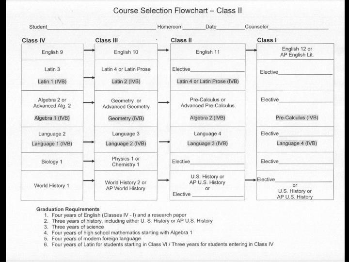 Class ii assembly february 3 2014 r3