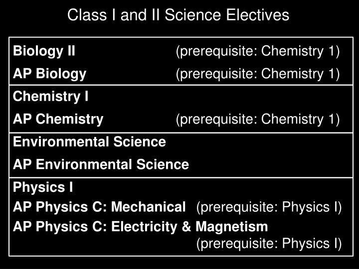 Class I and II Science Electives