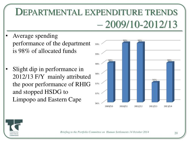 Departmental expenditure trends – 2009/10-2012/13