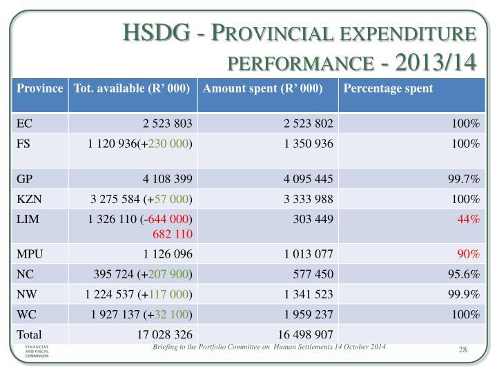 HSDG - Provincial expenditure performance - 2013/14