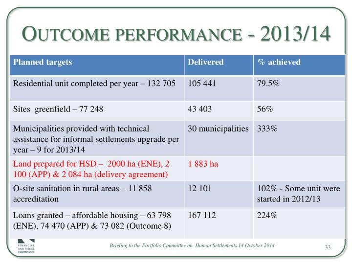 Outcome performance - 2013/14