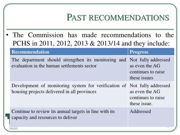 Past recommendations