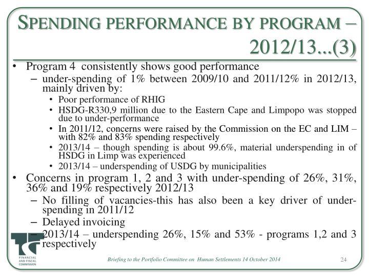 Spending performance by program – 2012/13...(3)