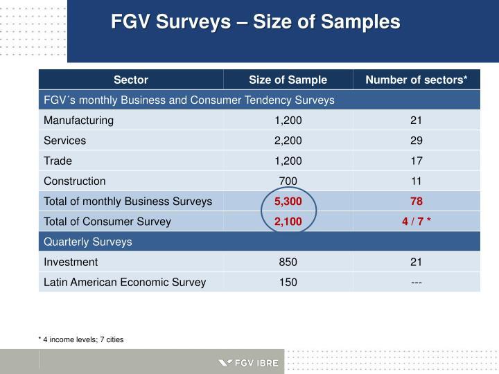 FGV Surveys – Size of Samples
