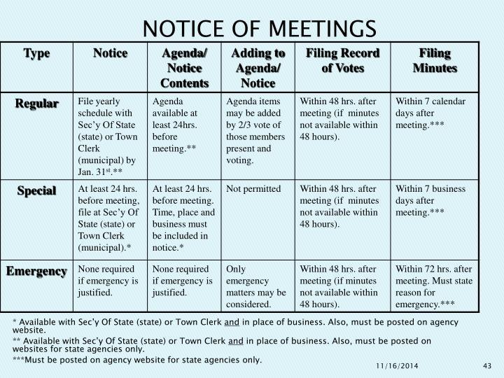 NOTICE OF MEETINGS