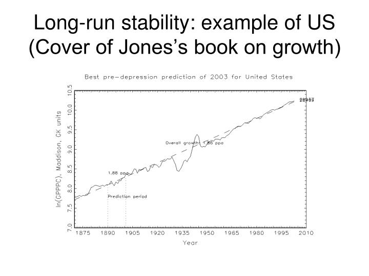 Long-run stability: example of US