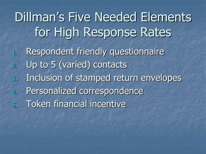 Dillman's Five Needed Elements for High Response Rates